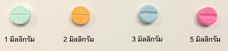 ความรู้สำหรับผู้ป่วยที่ได้รับยาวาร์ฟาริน Warfarin